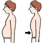 お腹を引っ込める運動効果と呼吸法だけでメタボ対策になる