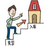 【分譲マンションのルール】  契約前に「管理規約」の熟読が必須、疑問点は質問を